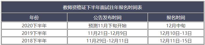 """020年教师资格证报名日期"""""""