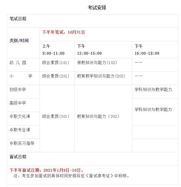 """020年(秋)教师资格证笔试面试时间"""""""
